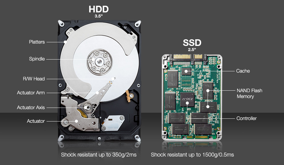 ssd, hdd, kietasis diskas